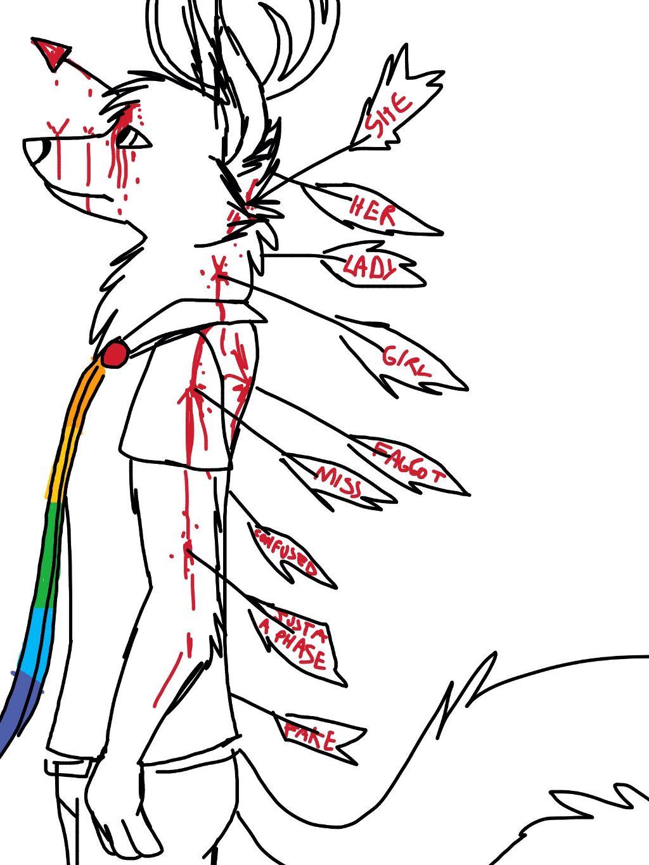 from Milo ftm transgender pics