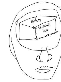 empty emptyness feelings freetoedit